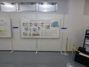 展示パネル「電車が走るまでの電機の流れ」